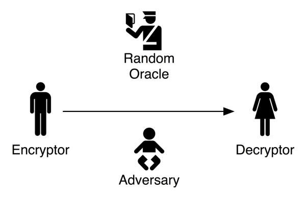 b68a0-diagram