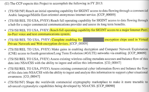 256 bit aes encryption nsa hookups