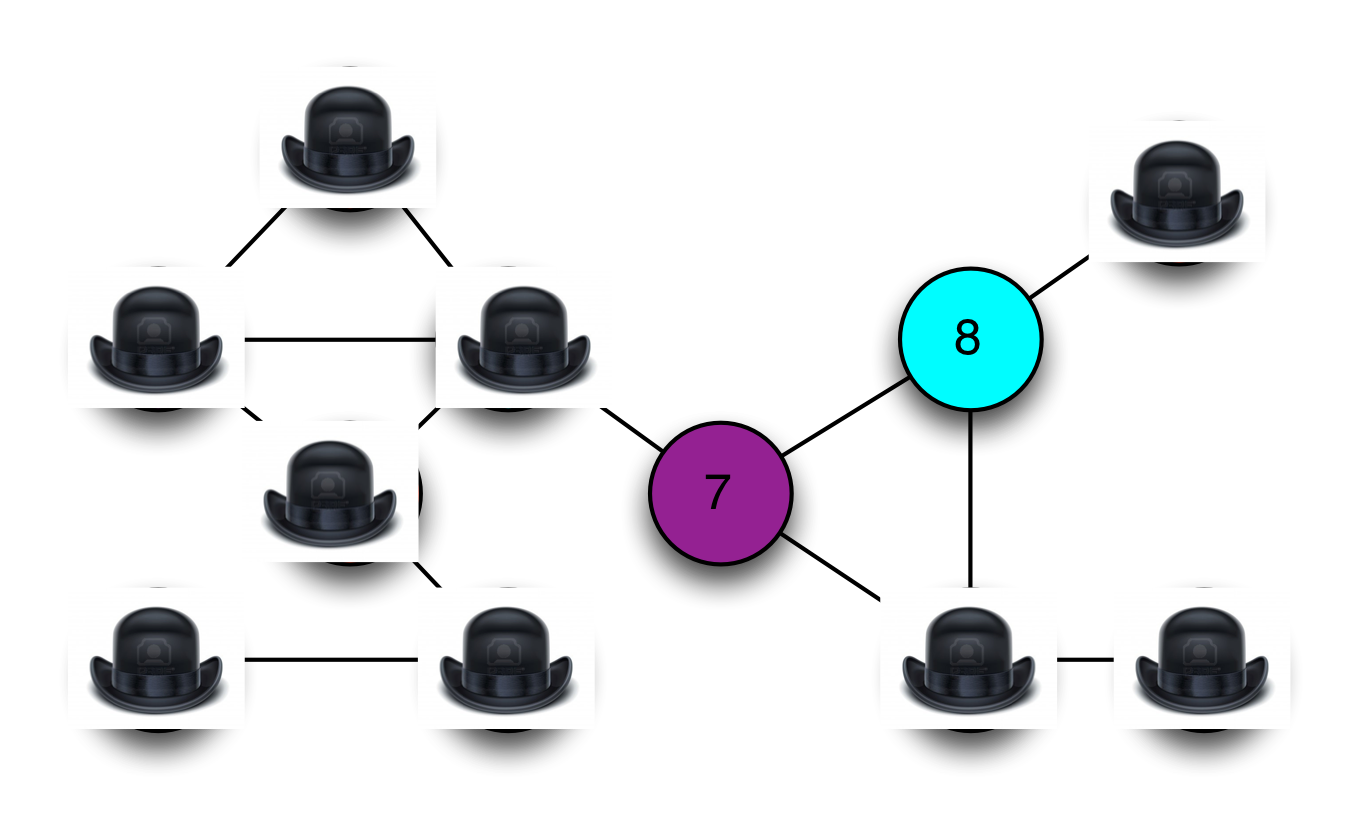Fundamentals A Few Thoughts On Cryptographic Engineering For Example Look At This Crazy Spaghetti Monster Diagram Single Edge Of Graph That Is One Line Between Two Adjacent Hats Google Will Then Remove The Corresponding Revealing Small Portion