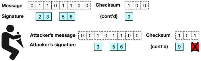ChecksumForgery