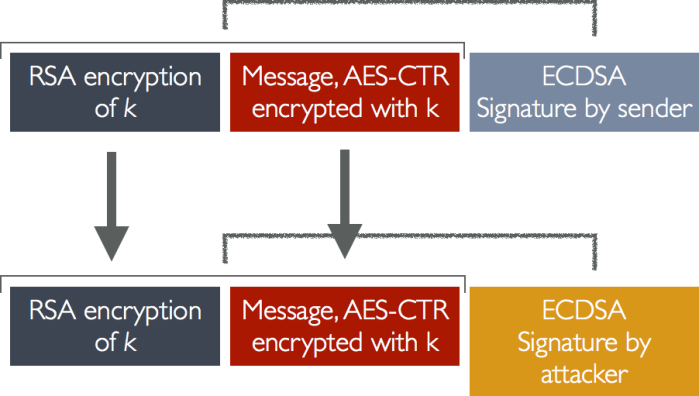 d87e2-attackencryption
